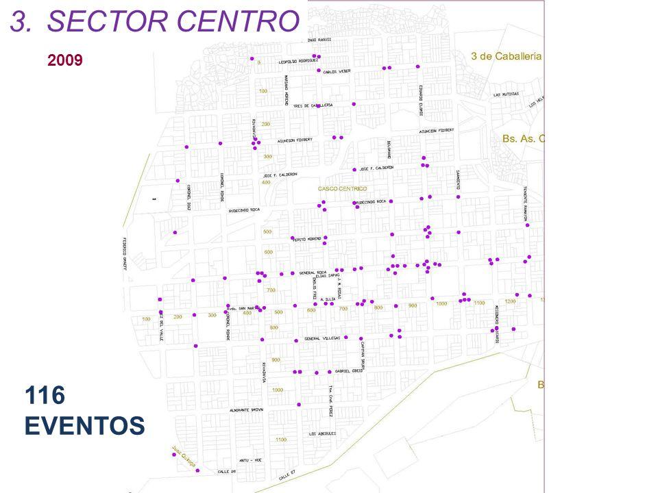 2009 116 EVENTOS 3.SECTOR CENTRO