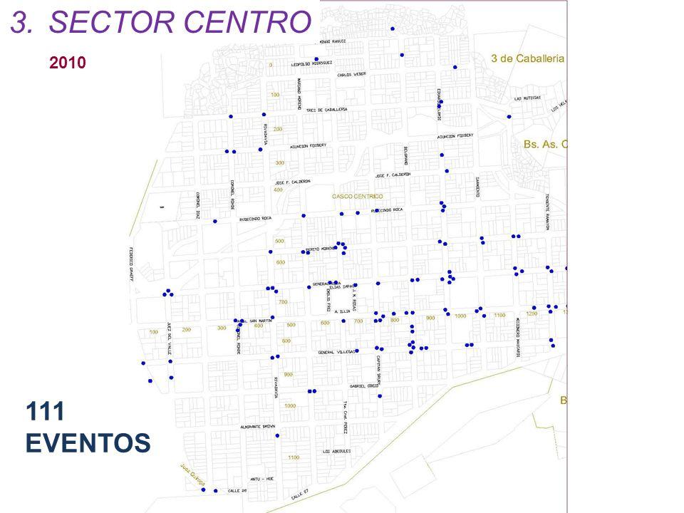 111 EVENTOS 2010 3.SECTOR CENTRO