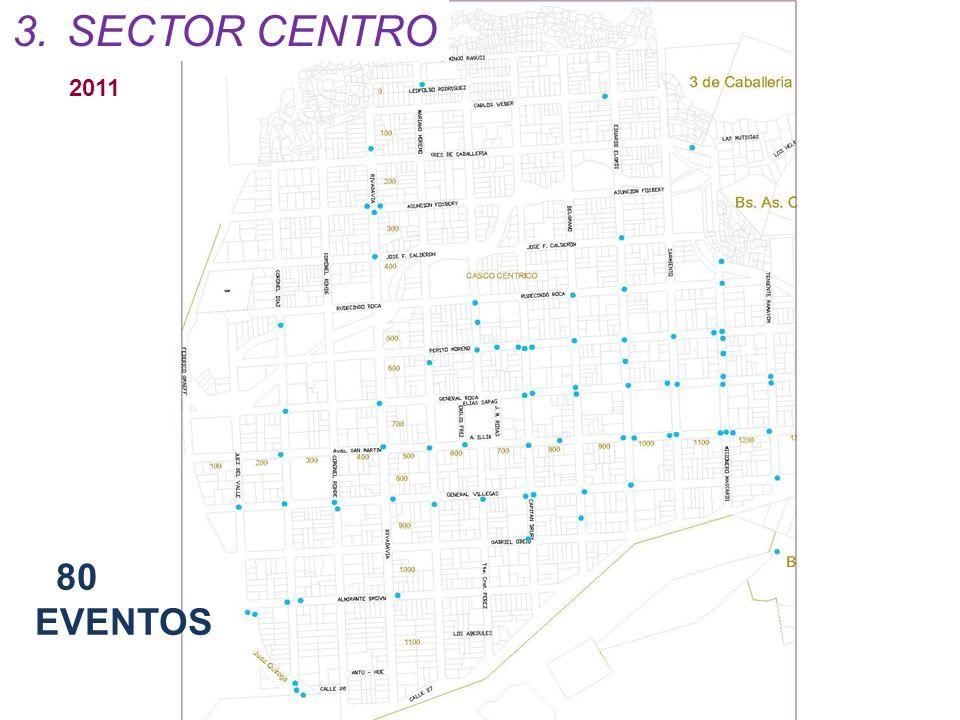 80 EVENTOS 2011 3.SECTOR CENTRO