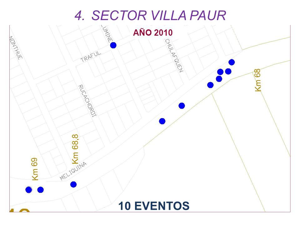 10 EVENTOS AÑO 2010 4.SECTOR VILLA PAUR