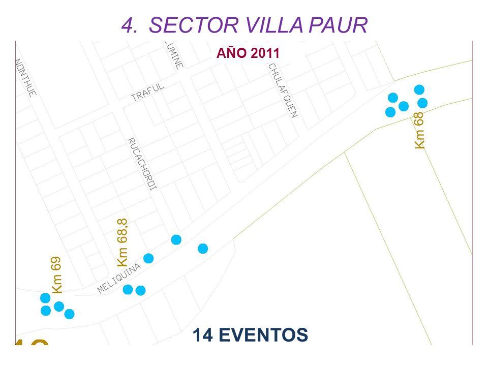14 EVENTOS AÑO 2011 4.SECTOR VILLA PAUR