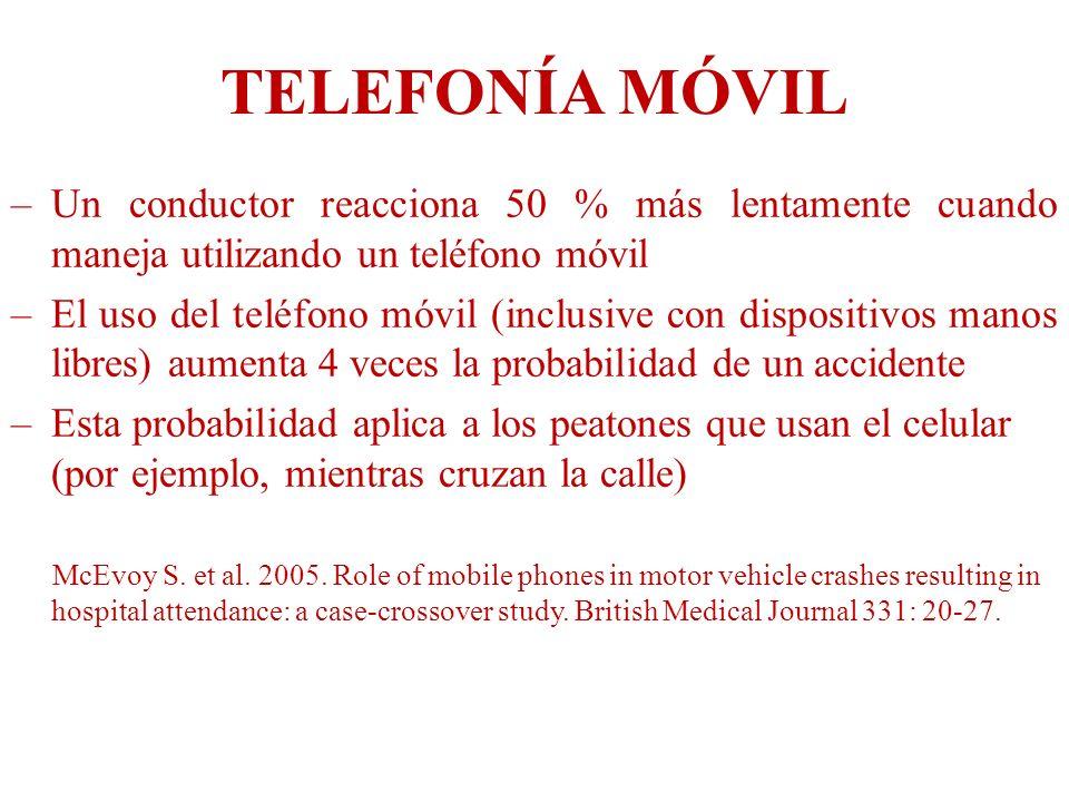 TELEFONÍA MÓVIL –Un conductor reacciona 50 % más lentamente cuando maneja utilizando un teléfono móvil –El uso del teléfono móvil (inclusive con dispo