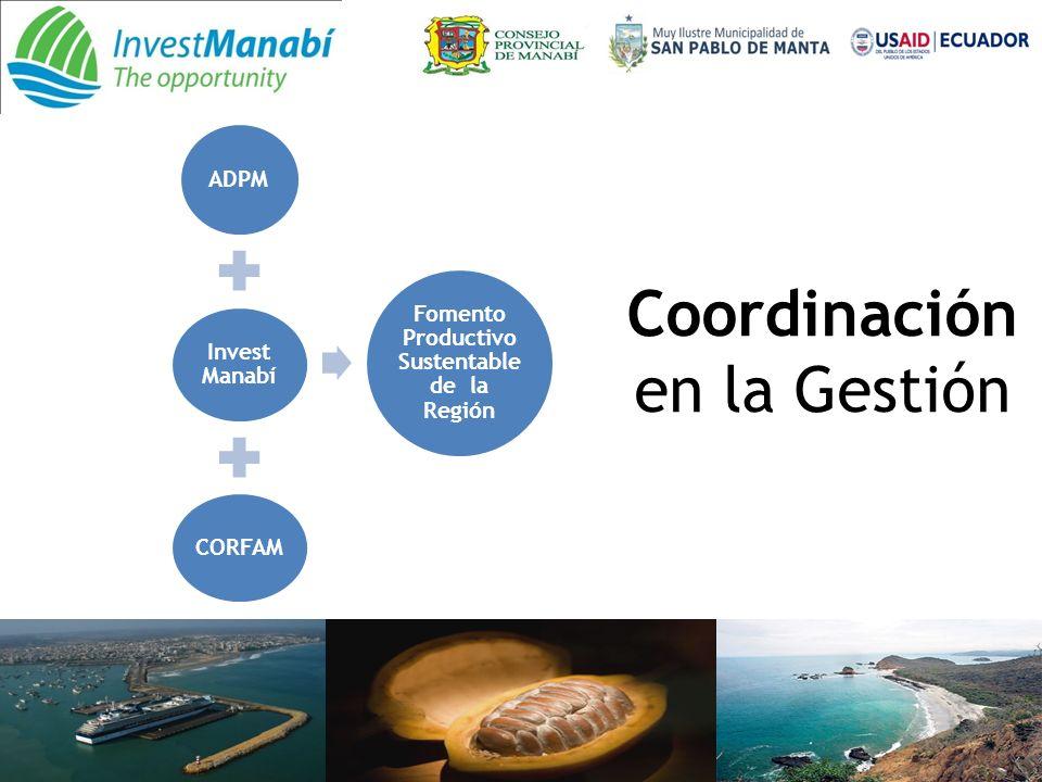 Coordinación en la Gestión ADPM Invest Manabí CORFAM Fomento Productivo Sustentable de la Región