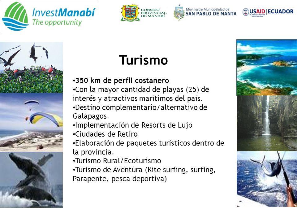 Turismo 350 km de perfil costanero Con la mayor cantidad de playas (25) de interés y atractivos marítimos del país.