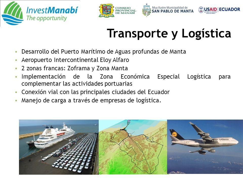 Transporte y Logística Desarrollo del Puerto Marítimo de Aguas profundas de Manta Aeropuerto Intercontinental Eloy Alfaro 2 zonas francas: Zoframa y Zona Manta Implementación de la Zona Económica Especial Logística para complementar las actividades portuarias Conexión vial con las principales ciudades del Ecuador Manejo de carga a través de empresas de logística.