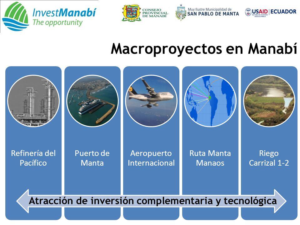 Macroproyectos en Manabí Refinería del Pacífico Puerto de Manta Aeropuerto Internacional Ruta Manta Manaos Riego Carrizal 1-2 Atracción de inversión complementaria y tecnológica