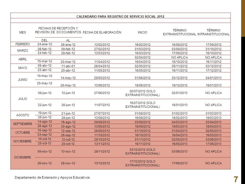 7 CALENDARIO PARA REGISTRO DE SERVICIO SOCIAL 2012 MES FECHAS DE RECEPCIÓN Y REVISIÓN DE DCOCUMENTOS FECHA DE ELABORACIÓNINICIO TÉRMINO EXTRAINSTITUCI
