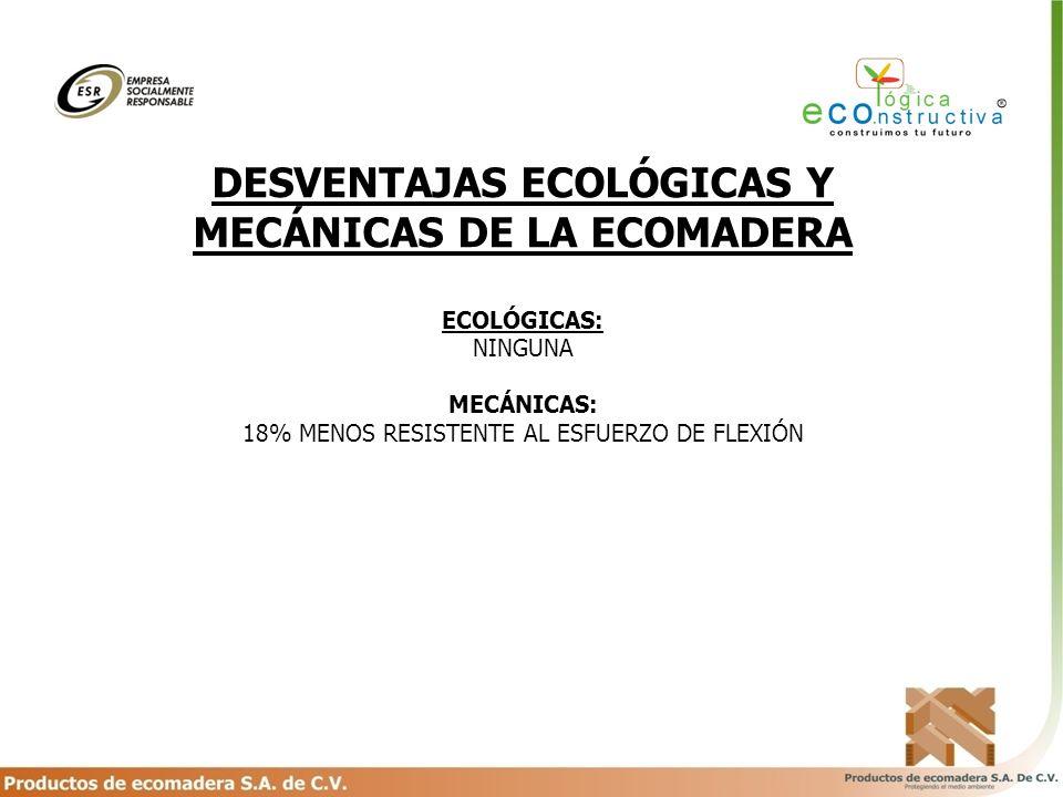 DESVENTAJAS ECOLÓGICAS Y MECÁNICAS DE LA ECOMADERA ECOLÓGICAS: NINGUNA MECÁNICAS: 18% MENOS RESISTENTE AL ESFUERZO DE FLEXIÓN