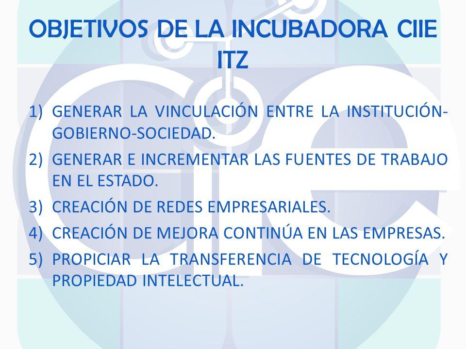 1)GENERAR LA VINCULACIÓN ENTRE LA INSTITUCIÓN- GOBIERNO-SOCIEDAD. 2)GENERAR E INCREMENTAR LAS FUENTES DE TRABAJO EN EL ESTADO. 3)CREACIÓN DE REDES EMP