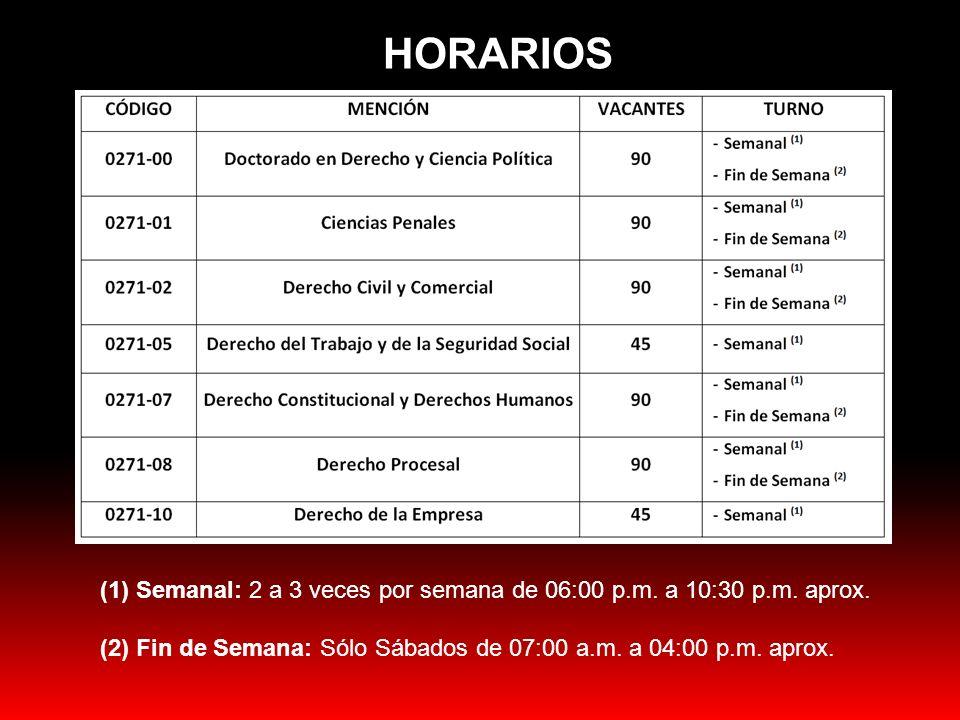 HORARIOS (1)Semanal: 2 a 3 veces por semana de 06:00 p.m. a 10:30 p.m. aprox. (2) Fin de Semana: Sólo Sábados de 07:00 a.m. a 04:00 p.m. aprox.