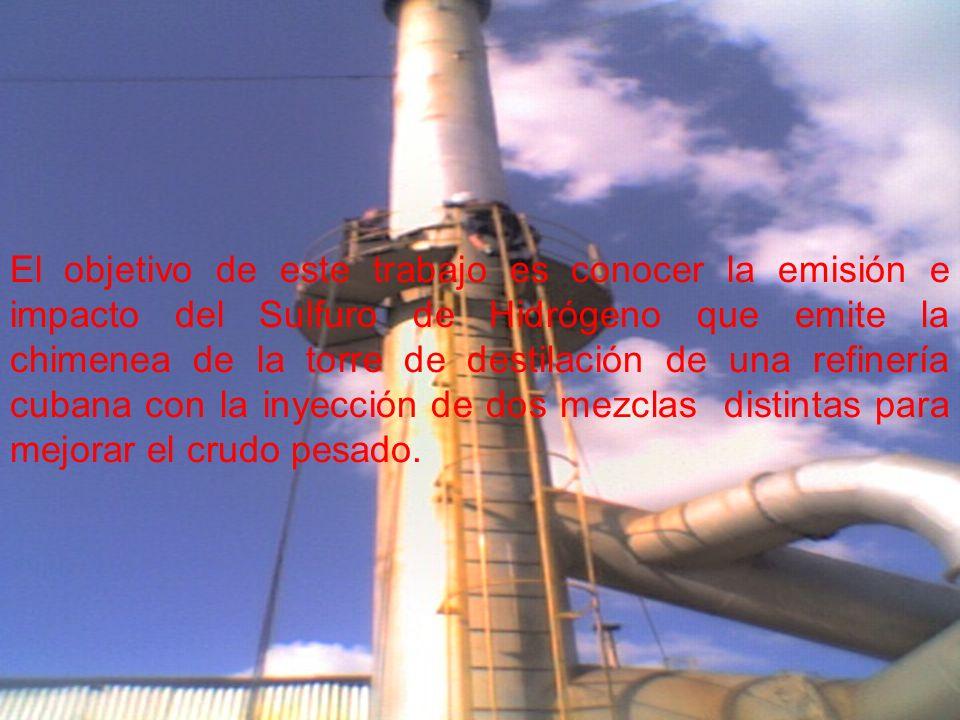 El objetivo de este trabajo es conocer la emisión e impacto del Sulfuro de Hidrógeno que emite la chimenea de la torre de destilación de una refinería