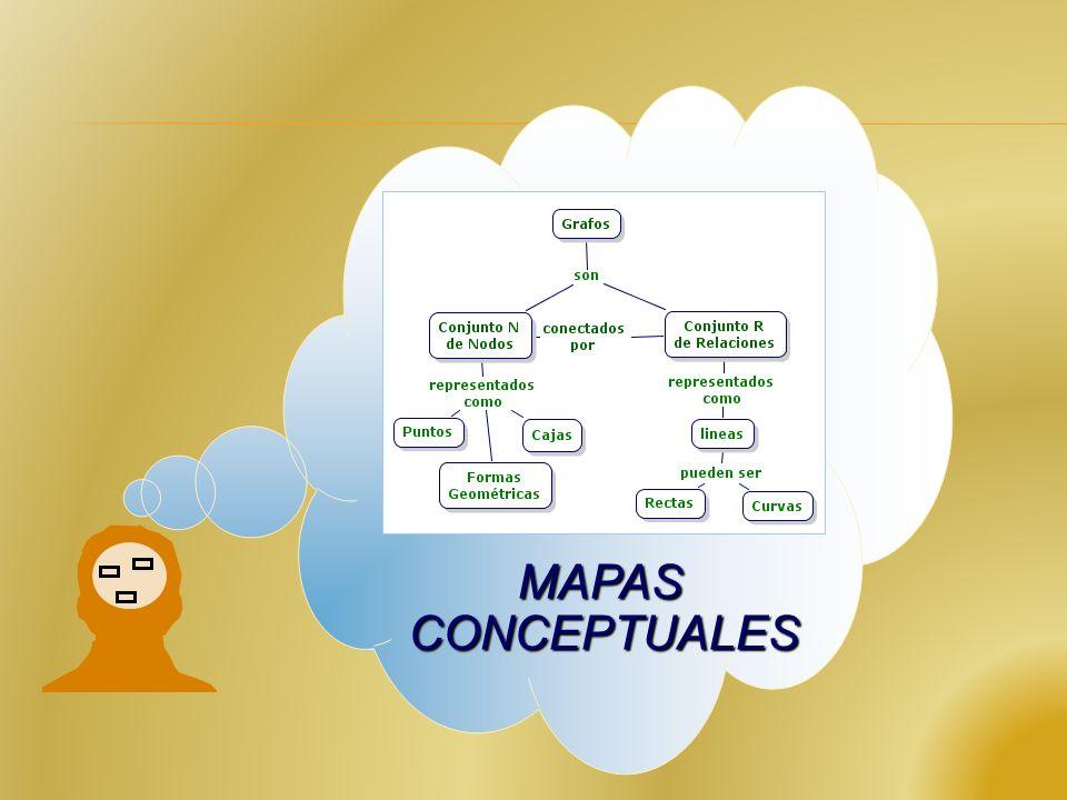 MAPAS CONCEPTUALES MAPAS CONCEPTUALES