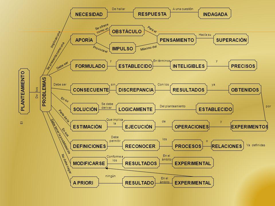 CUADRO SINÓPTICO TEXTO COMPRENDA GRÁFICAMENTE IDEAS EXPRESA MEJOR AYUDA CONSEGUIRLO IDEAS CLARAS RELUCIENTES Sirve para que un se representándolas El