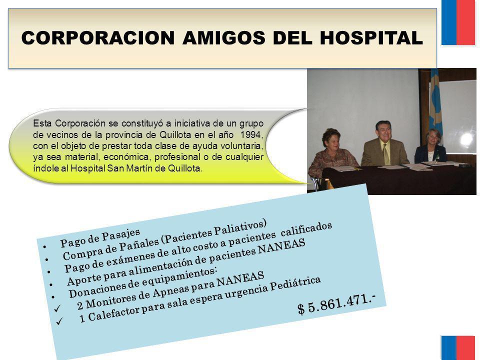 CORPORACION AMIGOS DEL HOSPITAL Pago de Pasajes Compra de Pañales (Pacientes Paliativos) Pago de exámenes de alto costo a pacientes calificados Aporte