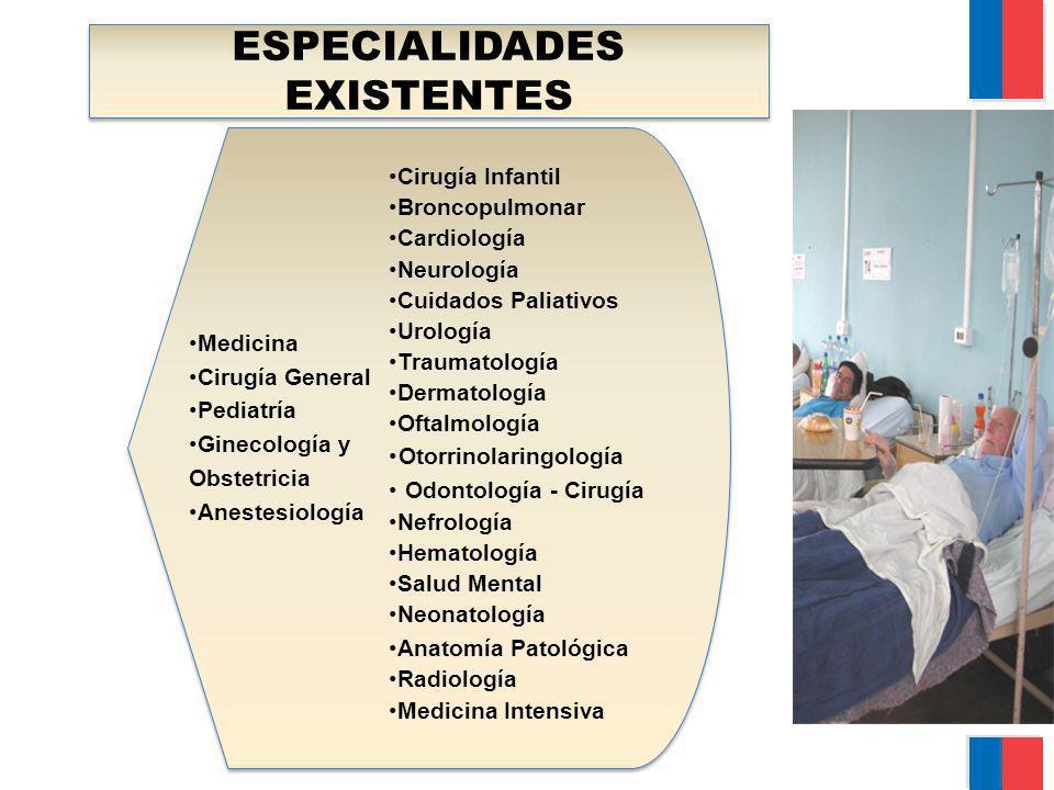 ESPECIALIDADES EXISTENTES Cirugía Infantil Broncopulmonar Cardiología Neurología Cuidados Paliativos Urología Traumatología Dermatología Oftalmología