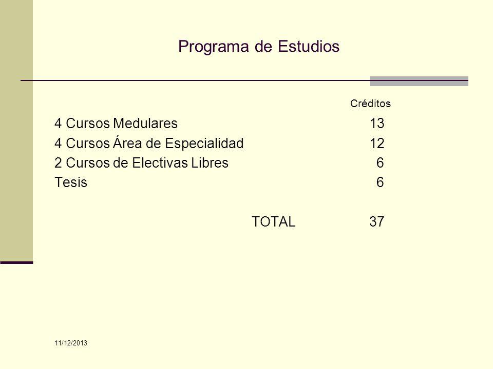 Programa de Estudios Créditos 4 Cursos Medulares 13 4 Cursos Área de Especialidad 12 2 Cursos de Electivas Libres 6 Tesis 6 TOTAL 37 11/12/2013