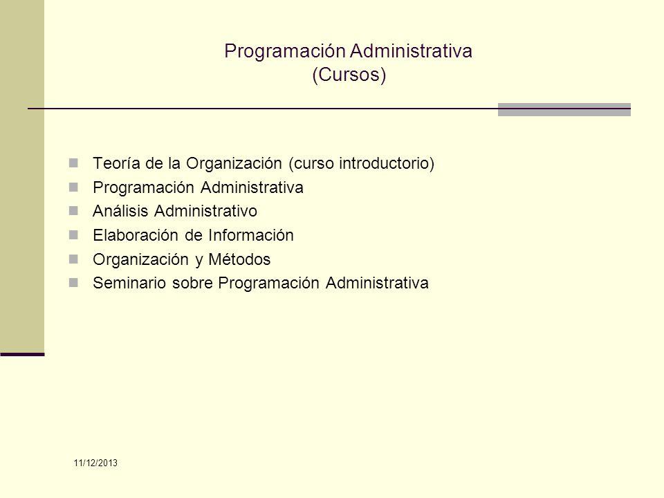 Programación Administrativa (Cursos) Teoría de la Organización (curso introductorio) Programación Administrativa Análisis Administrativo Elaboración d