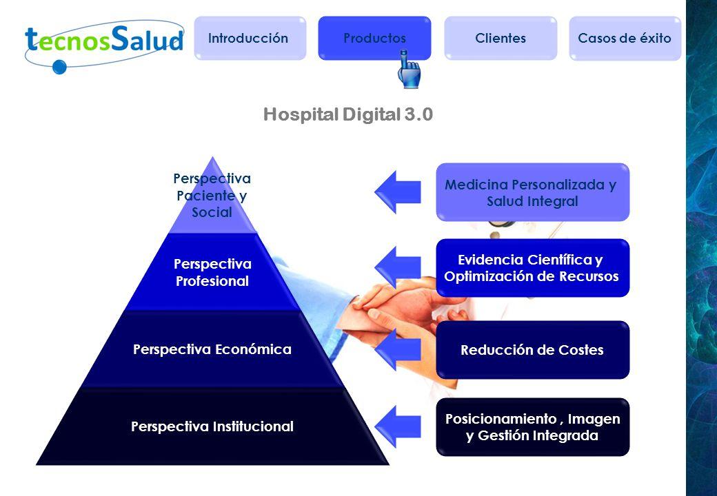 Hospital Digital 3.0 Perspectiva Paciente y Social Perspectiva Profesional Perspectiva Económica Perspectiva Institucional Posicionamiento, Imagen y G