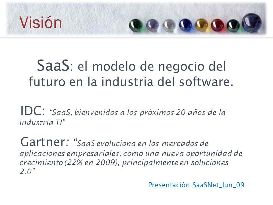 SaaS : el modelo de negocio del futuro en la industria del software.