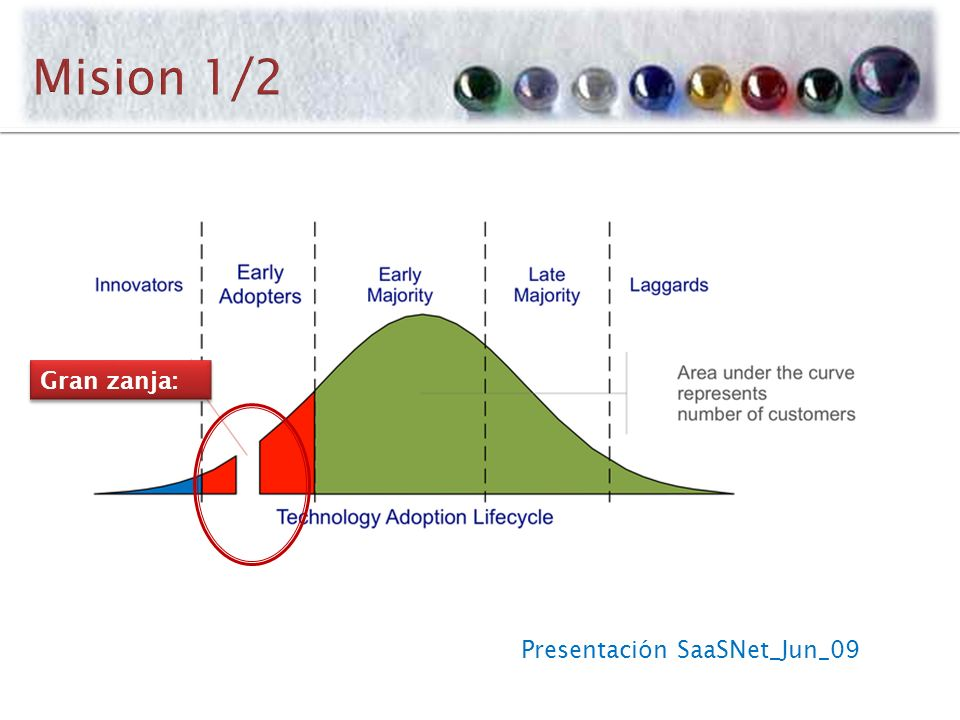 Presentación SaaSNet_Jun_09 Gran zanja: