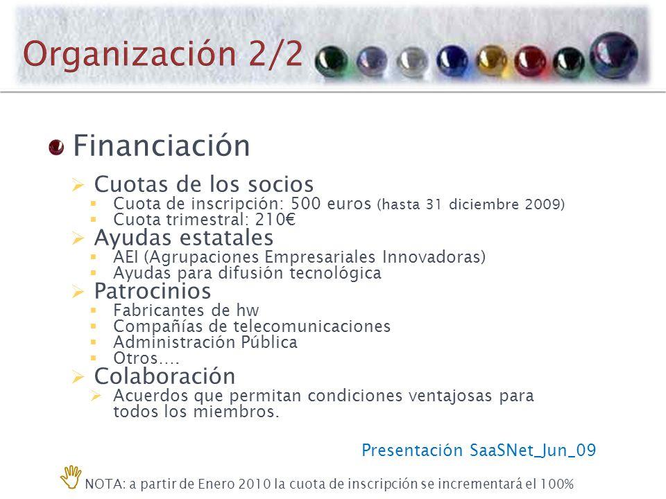 Presentación SaaSNet_Jun_09 Financiación Cuotas de los socios Cuota de inscripción: 500 euros (hasta 31 diciembre 2009) Cuota trimestral: 210 Ayudas estatales AEI (Agrupaciones Empresariales Innovadoras) Ayudas para difusión tecnológica Patrocinios Fabricantes de hw Compañías de telecomunicaciones Administración Pública Otros….
