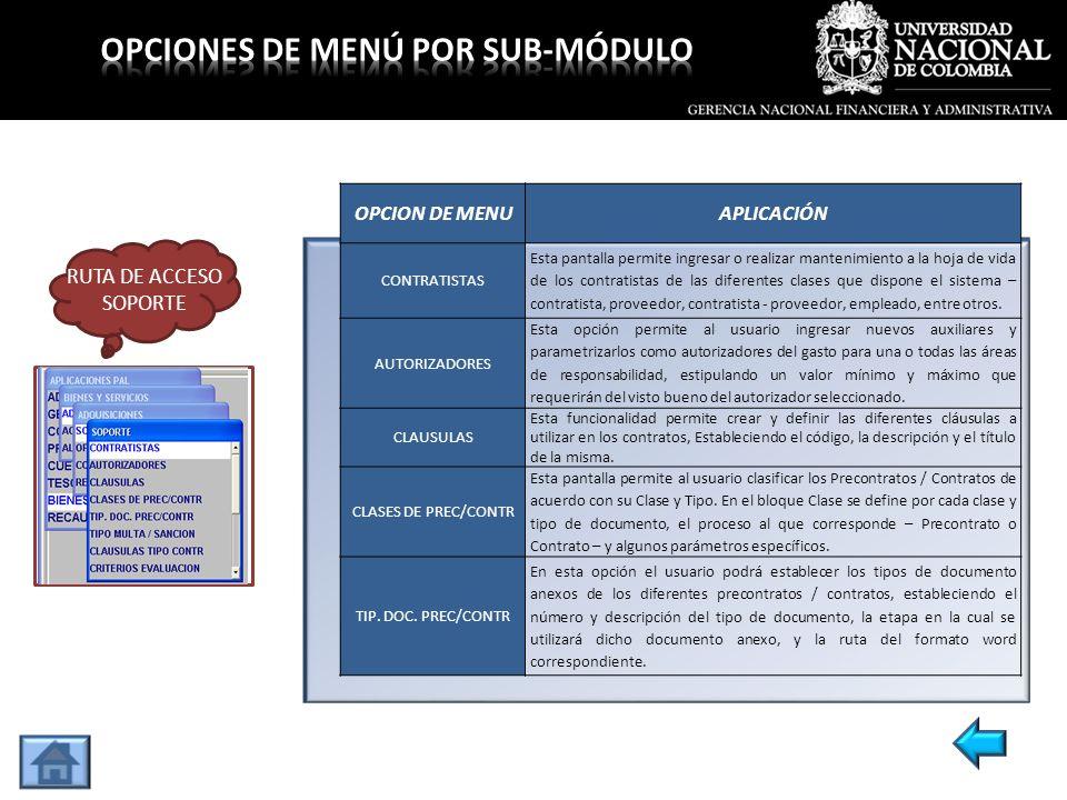 OPCION DE MENUAPLICACIÓN CONTRATISTAS Esta pantalla permite ingresar o realizar mantenimiento a la hoja de vida de los contratistas de las diferentes