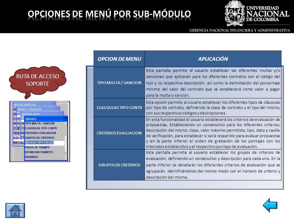 OPCION DE MENUAPLICACIÓN TIPO MULTA / SANCION Esta pantalla permite al usuario establecer las diferentes multas y/o sanciones que aplicarán para los d