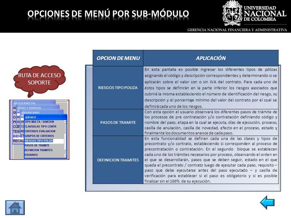 OPCION DE MENUAPLICACIÓN RIESGOS TIPO POLIZA En esta pantalla es posible ingresar los diferentes tipos de pólizas asignando el código y descripción co