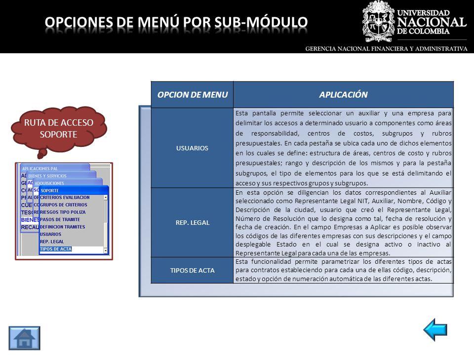 OPCION DE MENUAPLICACIÓN USUARIOS Esta pantalla permite seleccionar un auxiliar y una empresa para delimitar los accesos a determinado usuario a compo