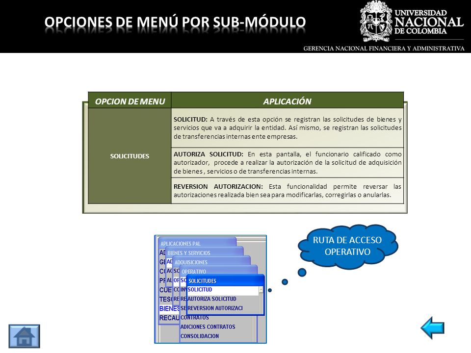 OPCION DE MENUAPLICACIÓN SOLICITUDES SOLICITUD: A través de esta opción se registran las solicitudes de bienes y servicios que va a adquirir la entida