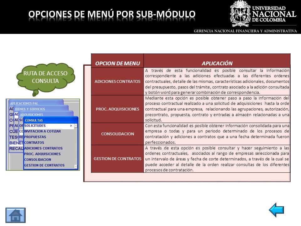 OPCION DE MENUAPLICACIÓN ADICIONES CONTRATOS A través de esta funcionalidad es posible consultar la información correspondiente a las adiciones efectu