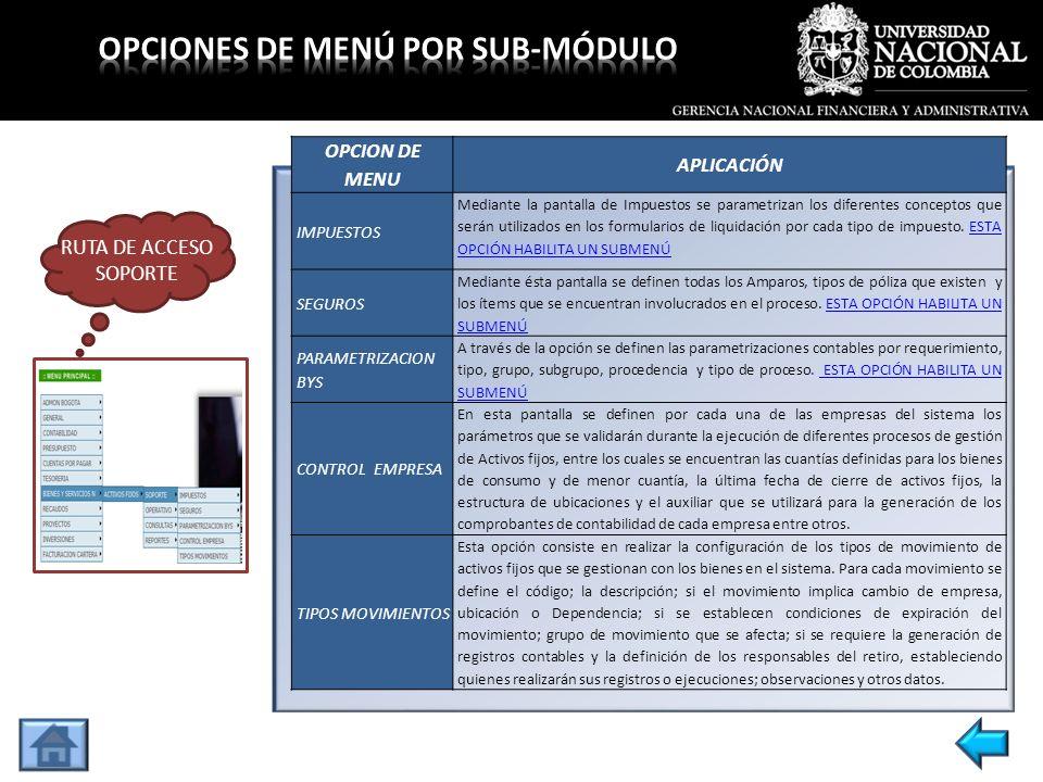 OPCION DE MENUAPLICACIÓN REGISTRO SOLICITUD B.