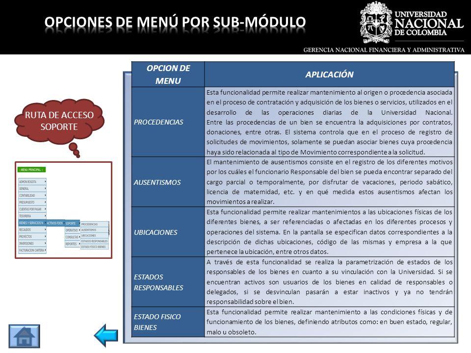 OPCION DE MENUAPLICACIÓN PARAMETRIZACION CATALOGO DE ELEMENTO.