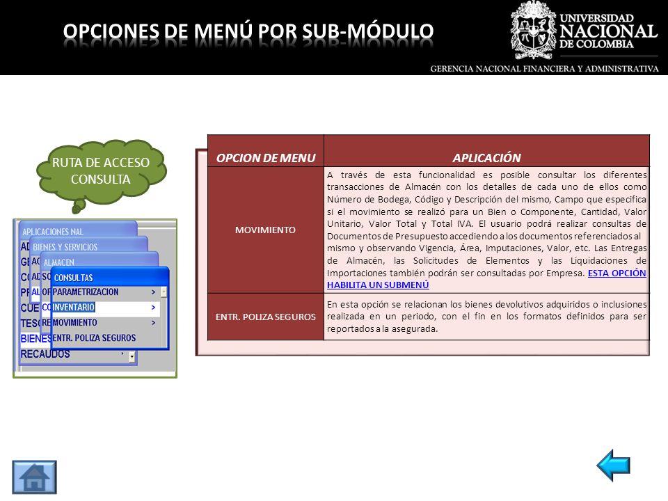 OPCION DE MENUAPLICACIÓN MOVIMIENTO A través de esta funcionalidad es posible consultar los diferentes transacciones de Almacén con los detalles de ca