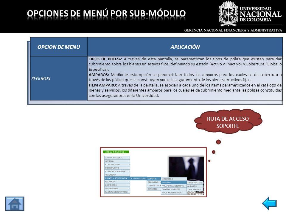 OPCION DE MENUAPLICACIÓN SEGUROS TIPOS DE POLIZA: A través de esta pantalla, se parametrizan los tipos de póliza que existen para dar cubrimiento sobr