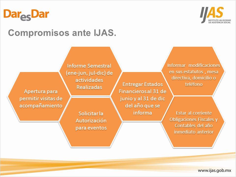 Compromisos ante IJAS. Apertura para permitir visitas de acompañamiento Entregar Estados Financieros al 31 de junio y al 31 de dic del año que se info