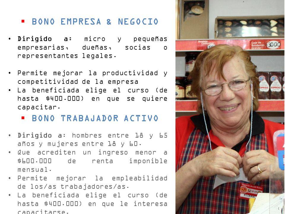 BONO EMPRESA & NEGOCIO Dirigido a: micro y pequeñas empresarias, dueñas, socias o representantes legales.