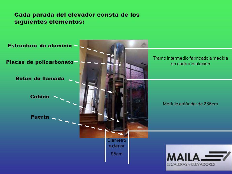 Estructura de aluminio Placas de policarbonato Botón de llamada Cabina Tramo intermedio fabricado a medida en cada instalación Modulo estándar de 235c