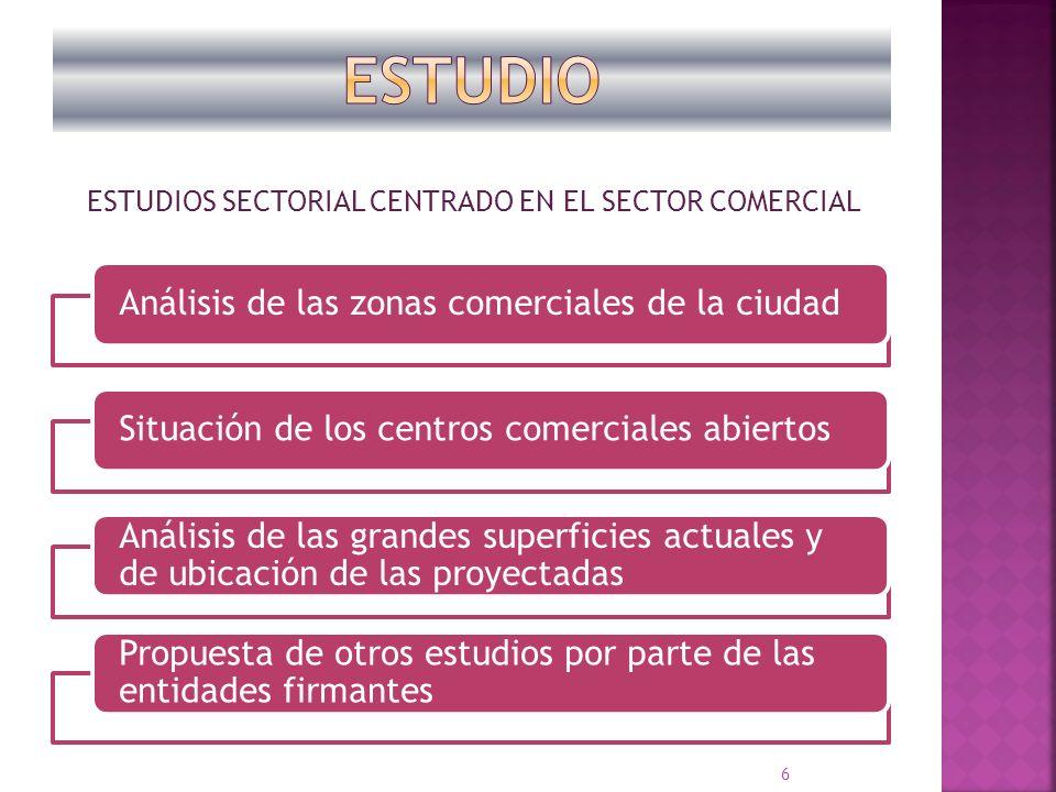 ESTUDIOS SECTORIAL CENTRADO EN EL SECTOR COMERCIAL Análisis de las zonas comerciales de la ciudadSituación de los centros comerciales abiertos Análisis de las grandes superficies actuales y de ubicación de las proyectadas Propuesta de otros estudios por parte de las entidades firmantes 6