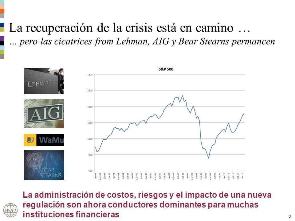 3 La recuperación de la crisis está en camino … … pero las cicatrices from Lehman, AIG y Bear Stearns permancen La administración de costos, riesgos y el impacto de una nueva regulación son ahora conductores dominantes para muchas instituciones financieras