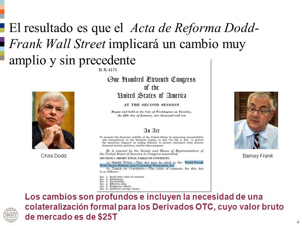4 El resultado es que el Acta de Reforma Dodd- Frank Wall Street implicará un cambio muy amplio y sin precedente Chris DoddBarney Frank Los cambios son profundos e incluyen la necesidad de una colateralización formal para los Derivados OTC, cuyo valor bruto de mercado es de $25T