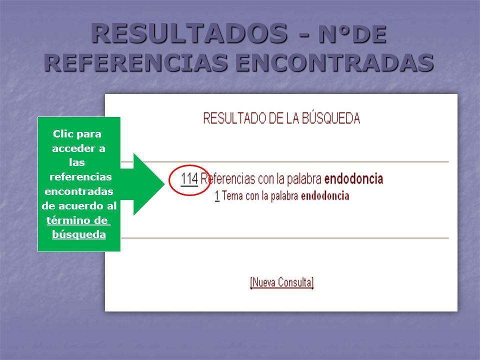 RESULTADOS - N°DE REFERENCIAS ENCONTRADAS Clic para acceder a las referencias encontradas de acuerdo al término de búsqueda