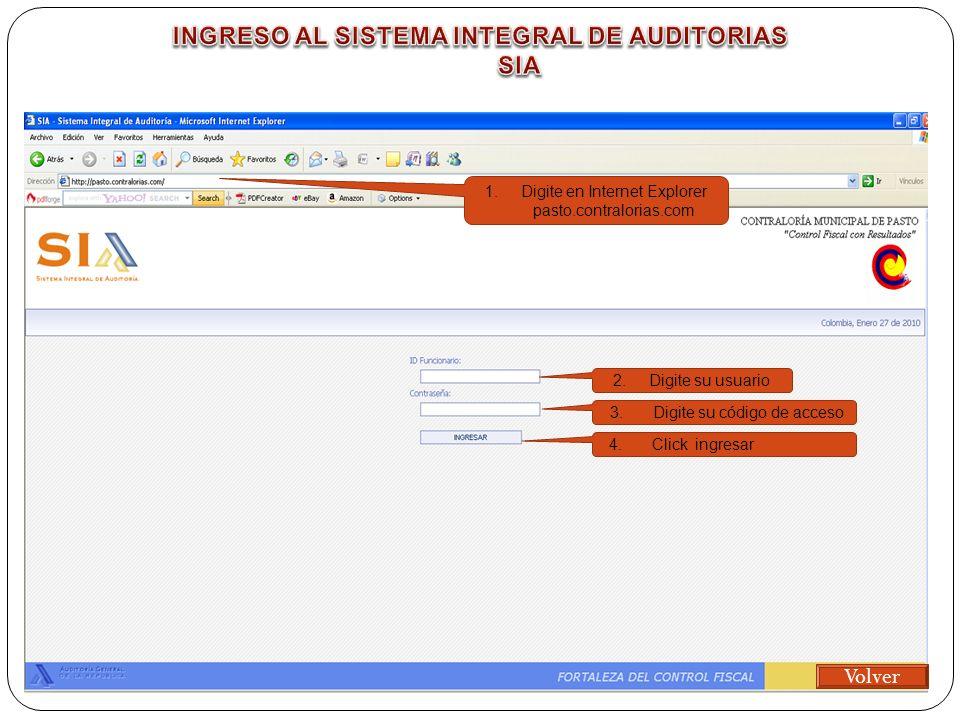 2.Digite su usuario 1.Digite en Internet Explorer pasto.contralorias.com 3.Digite su código de acceso 4.Click ingresar Volver