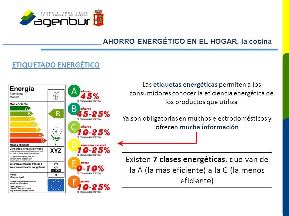 ETIQUETADO ENERGÉTICO Ya son obligatorias en muchos electrodomésticos y ofrecen mucha información Existen 7 clases energéticas, que van de la A (la más eficiente) a la G (la menos eficiente) Las etiquetas energéticas permiten a los consumidores conocer la eficiencia energética de los productos que utiliza AHORRO ENERGÉTICO EN EL HOGAR, la cocina