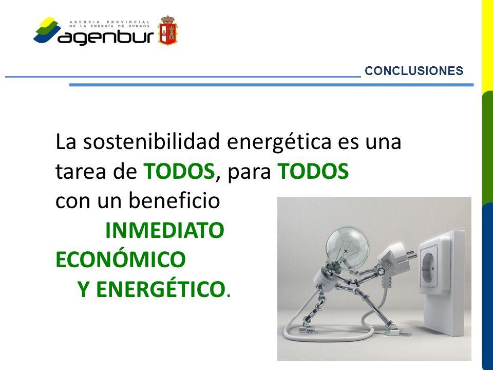CONCLUSIONES La sostenibilidad energética es una tarea de TODOS, para TODOS con un beneficio INMEDIATO ECONÓMICO Y ENERGÉTICO.