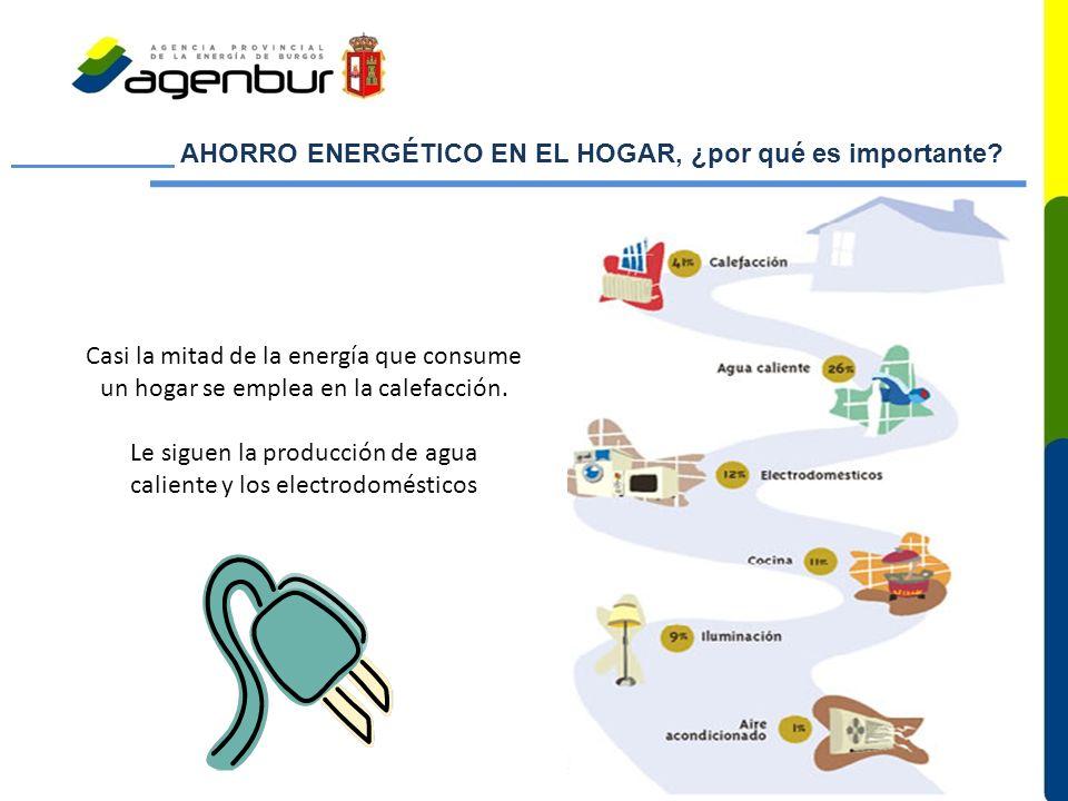 AHORRO ENERGÉTICO EN EL HOGAR, ¿por qué es importante.