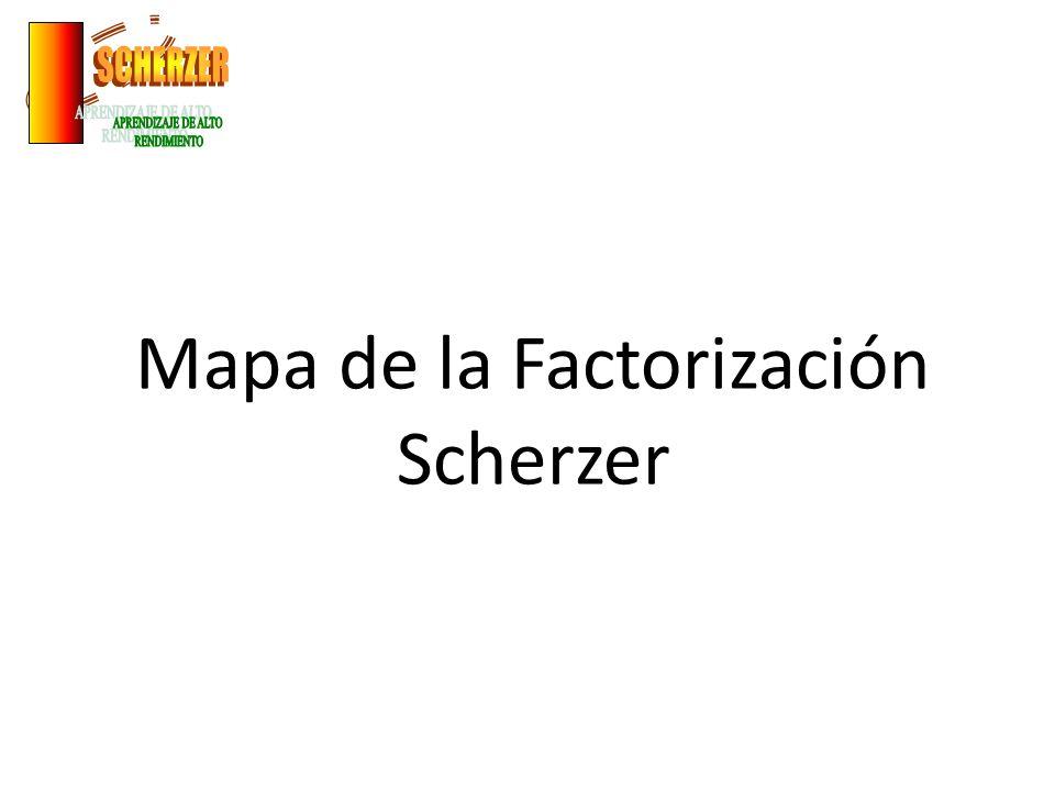 Las ocho factorizaciones.Factor común. Por fórmula Por agrupación.