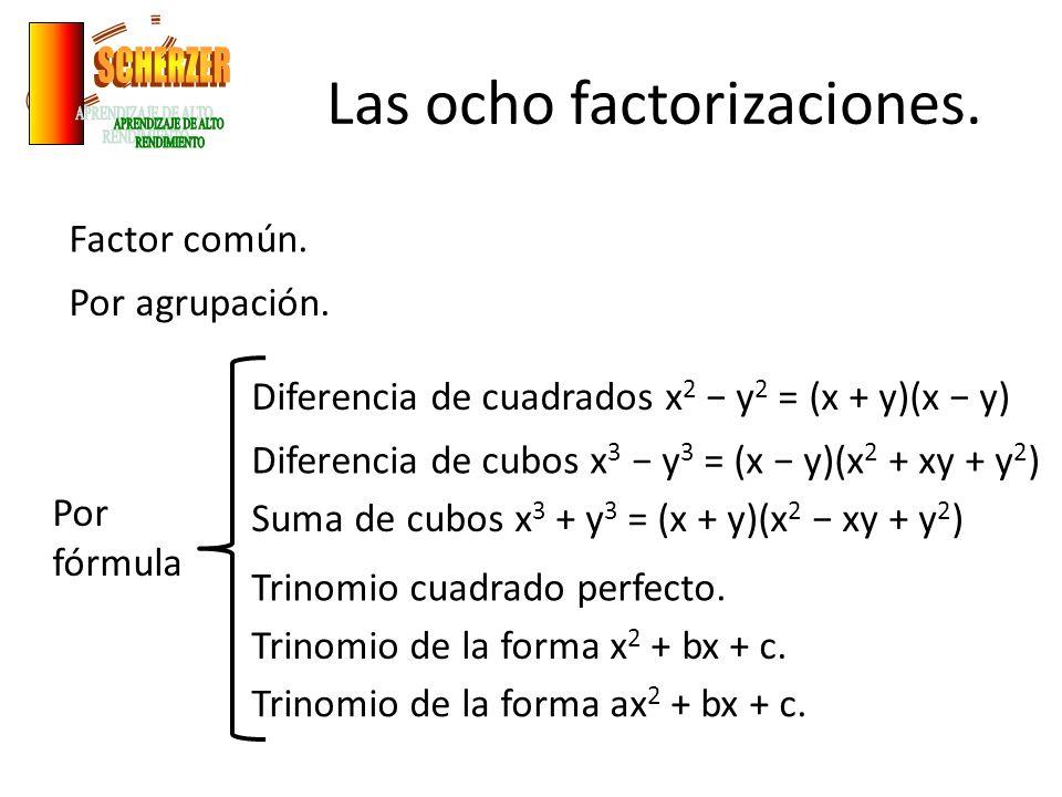 Las ocho factorizaciones. Factor común. Por fórmula Por agrupación. Diferencia de cuadrados x 2 y 2 = (x + y)(x y) Diferencia de cubos x 3 y 3 = (x y)