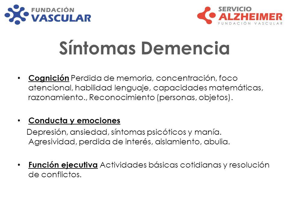 Síntomas Demencia Cognición Perdida de memoria, concentración, foco atencional, habilidad lenguaje, capacidades matemáticas, razonamiento., Reconocimi