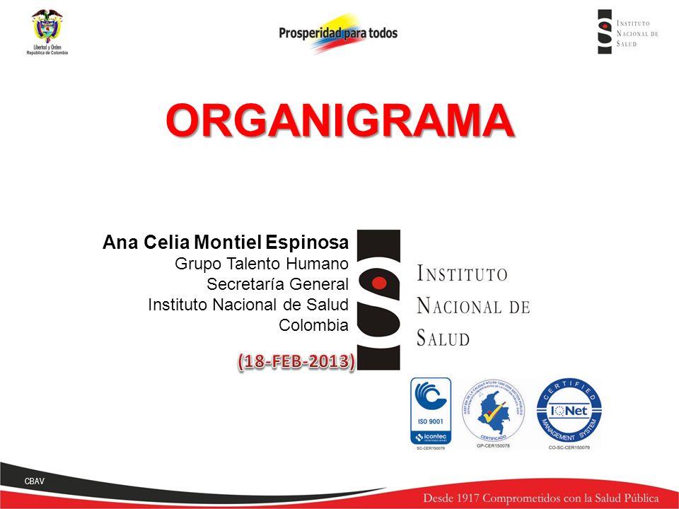 Ana Celia Montiel Espinosa Grupo Talento Humano Secretaría General Instituto Nacional de Salud Colombia ORGANIGRAMA CBAV